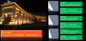 waterproof led flood lights application | TUBU
