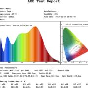 led sunlight fixtures spectrum