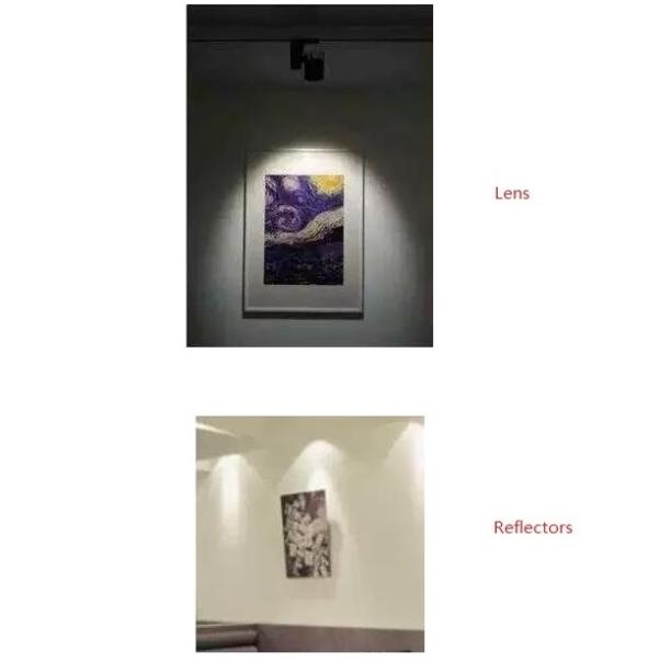 Lens and reflectors